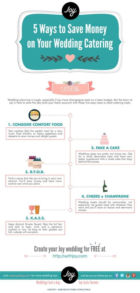 money-saving wedding catering tips